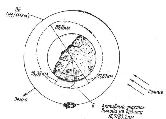на орбиту искусственного