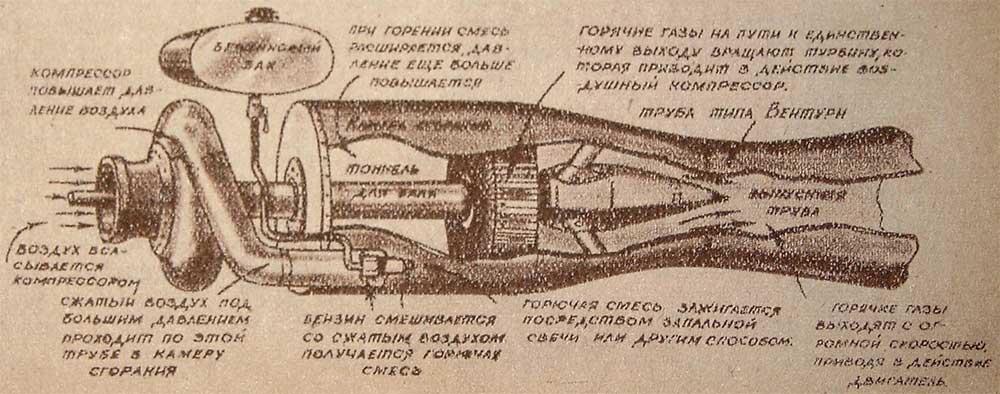 изображает схему двигателя